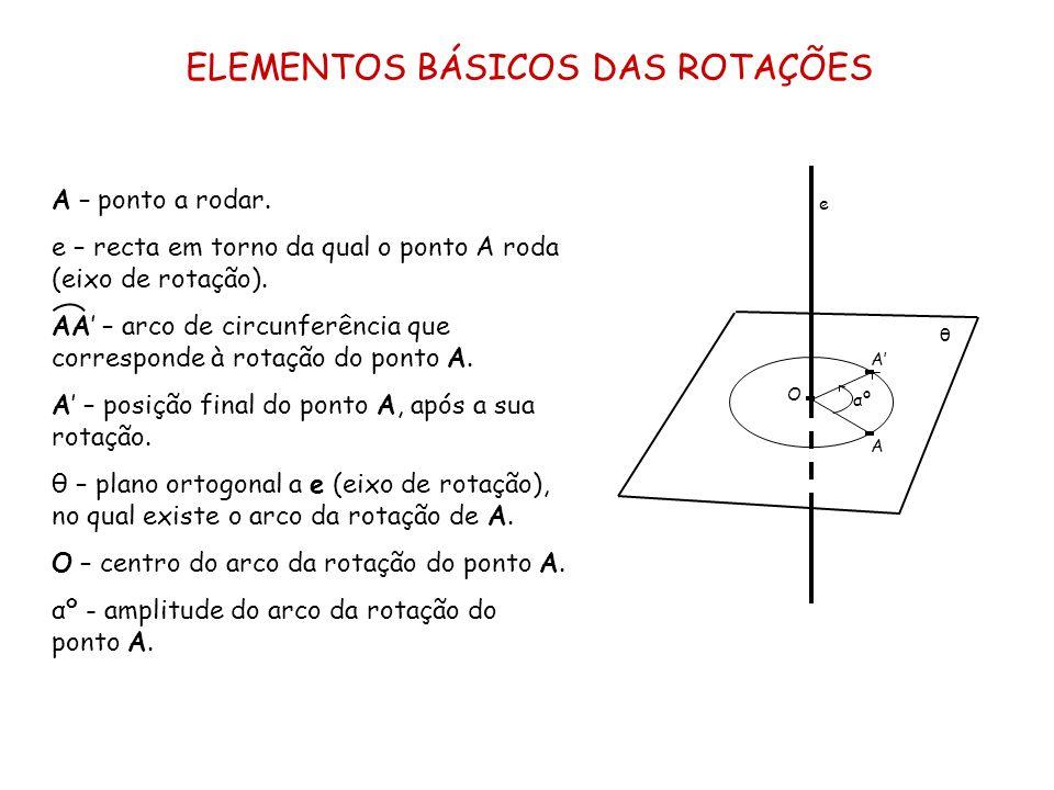ELEMENTOS BÁSICOS DAS ROTAÇÕES e O θ αº A A A – ponto a rodar. e – recta em torno da qual o ponto A roda (eixo de rotação). AA – arco de circunferênci