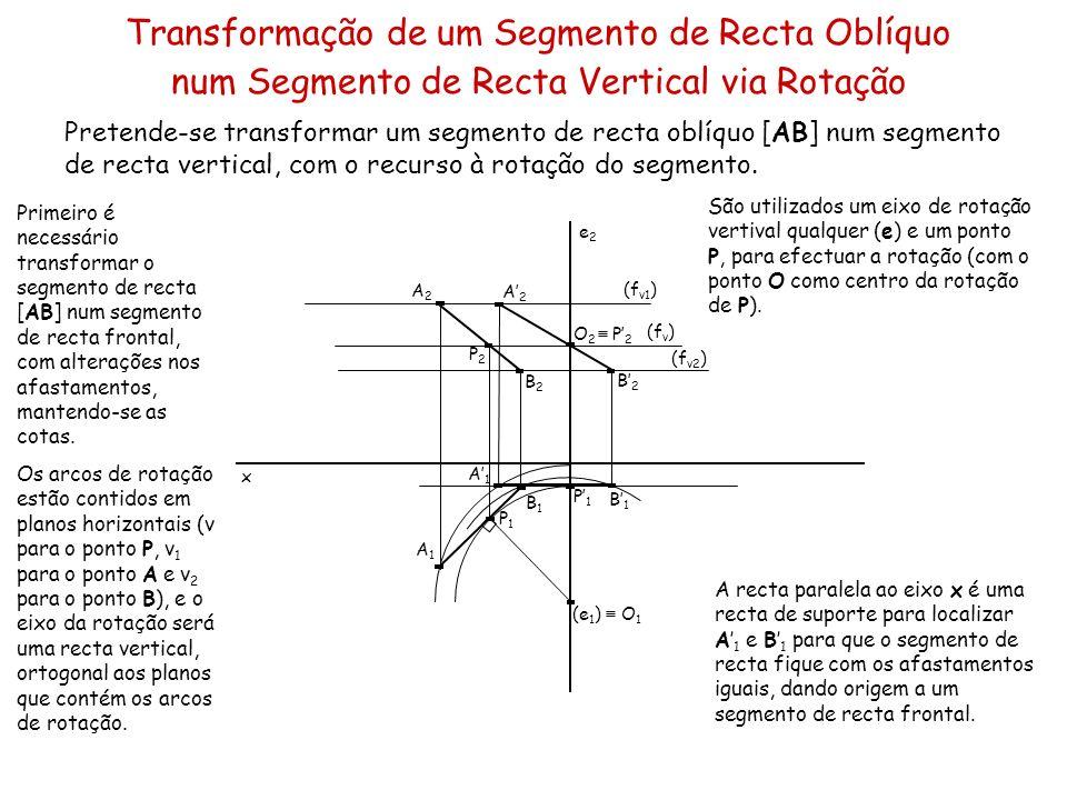x A1A1 A2A2 B1B1 B2B2 e2e2 (e 1 ) O 1 P1P1 P2P2 P1P1 (f ν ) O 2 P 2 A1A1 A2A2 (f ν1 ) B1B1 B2B2 (f ν2 ) A seguir, é necessário rodar o novo segmento de recta frontal [AB], até ficar ortogonal ao Plano Horizontal de Projecção, para obter o segmento de recta vertical.
