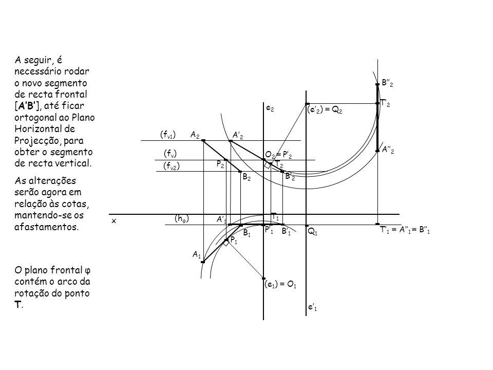 x A1A1 A2A2 B1B1 B2B2 e2e2 (e 1 ) O 1 P1P1 P2P2 P1P1 (f ν ) O 2 P 2 A1A1 A2A2 (f ν1 ) B1B1 B2B2 (f ν2 ) A seguir, é necessário rodar o novo segmento d