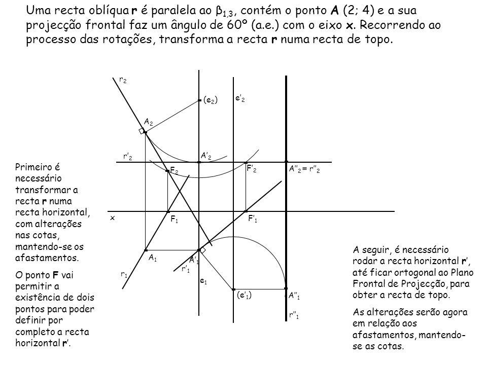 x A1A1 A2A2 Primeiro é necessário transformar a recta r numa recta horizontal, com alterações nas cotas, mantendo-se os afastamentos. O ponto F vai pe