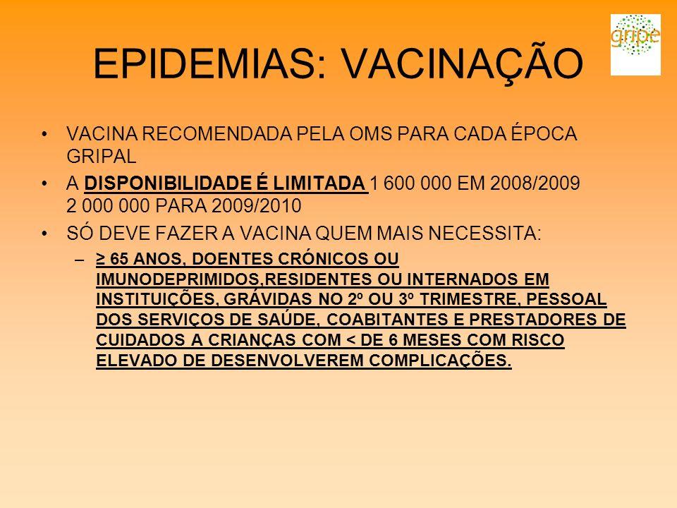 EPIDEMIAS: VACINAÇÃO VACINA RECOMENDADA PELA OMS PARA CADA ÉPOCA GRIPAL A DISPONIBILIDADE É LIMITADA 1 600 000 EM 2008/2009 2 000 000 PARA 2009/2010 S