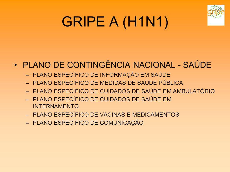 GRIPE A (H1N1) PLANO DE CONTINGÊNCIA NACIONAL - SAÚDE –PLANO ESPECÍFICO DE INFORMAÇÃO EM SAÚDE –PLANO ESPECÍFICO DE MEDIDAS DE SAÚDE PÚBLICA –PLANO ES