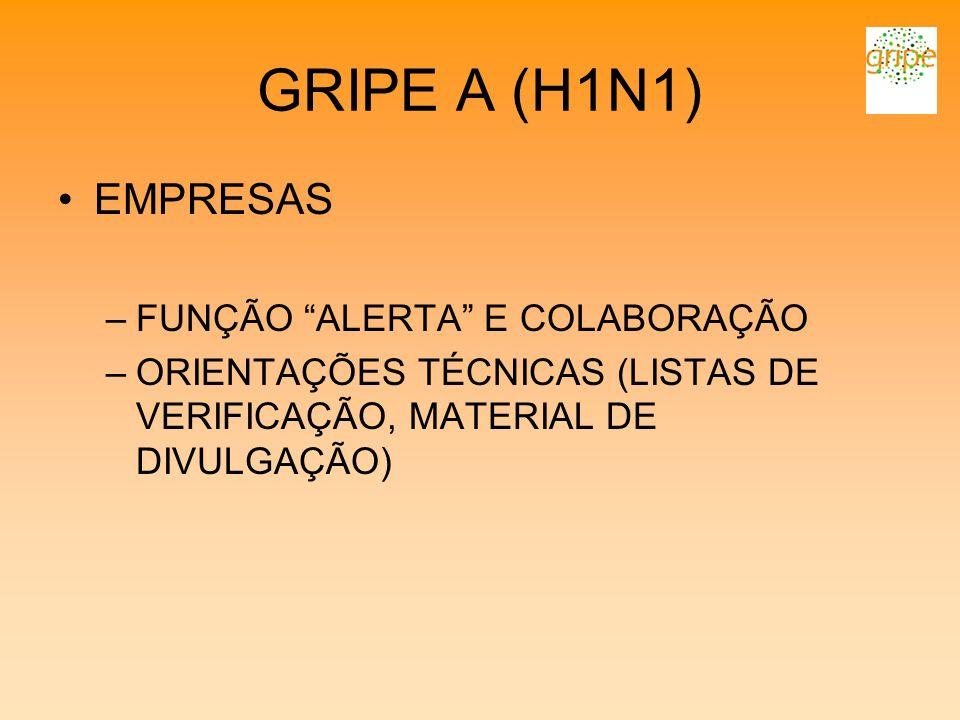 GRIPE A (H1N1) EMPRESAS –FUNÇÃO ALERTA E COLABORAÇÃO –ORIENTAÇÕES TÉCNICAS (LISTAS DE VERIFICAÇÃO, MATERIAL DE DIVULGAÇÃO)
