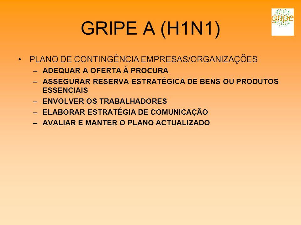 GRIPE A (H1N1) PLANO DE CONTINGÊNCIA EMPRESAS/ORGANIZAÇÕES –ADEQUAR A OFERTA À PROCURA –ASSEGURAR RESERVA ESTRATÉGICA DE BENS OU PRODUTOS ESSENCIAIS –
