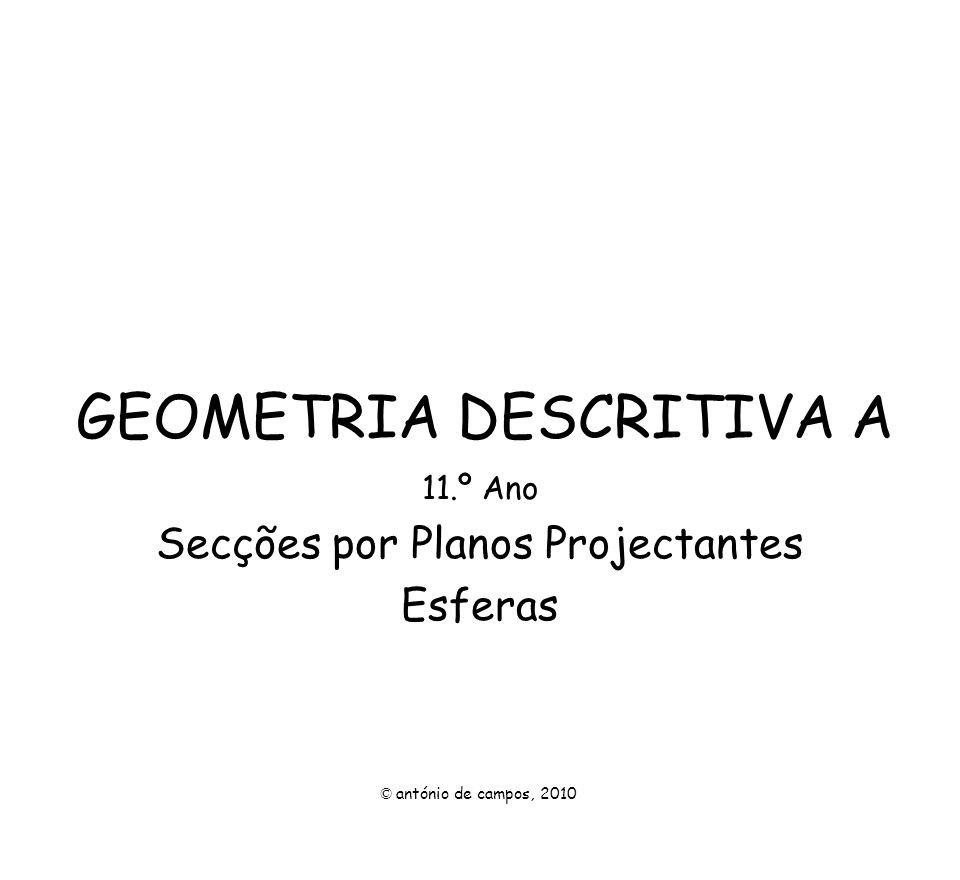 GENERALIDADES – Esferas A figura de secção produzida por qualquer plano numa superfície esférica é sempre uma circunferência.