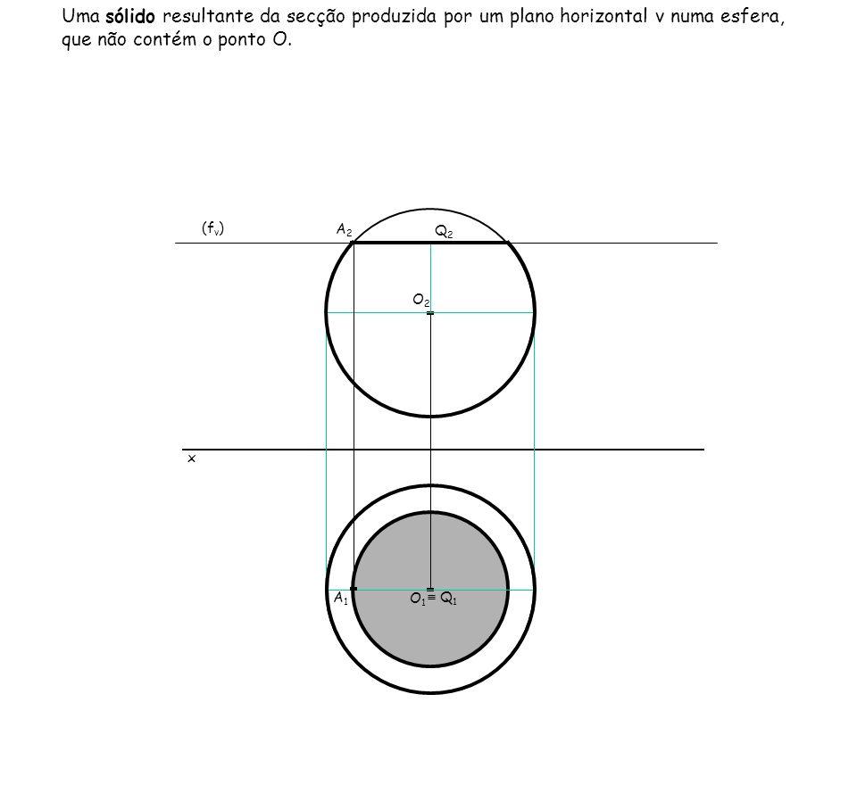 Uma sólido resultante da secção produzida por um plano horizontal ν numa esfera, que não contém o ponto O. x O2O2 O1O1 (f ν ) A2A2 A1A1 Q2Q2 Q 1
