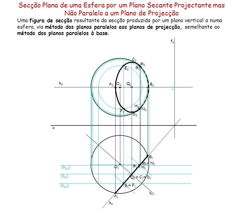 Secção Plana de uma Esfera por um Plano Secante Projectante mas Não Paralelo a um Plano de Projecção Uma figura de secção resultante da secção produzida por um plano vertical α numa esfera, via método do rebatimento do plano secante.