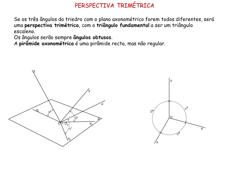 REBATIMENTO DOS PLANOS PROJECTANTES DOS EIXOS Através do processo de rebatimento dos planos projectantes dos eixos, é possível obter graficamente o coeficiente de redução, sem recorrer a tabelas e a cálculos matemáticos.