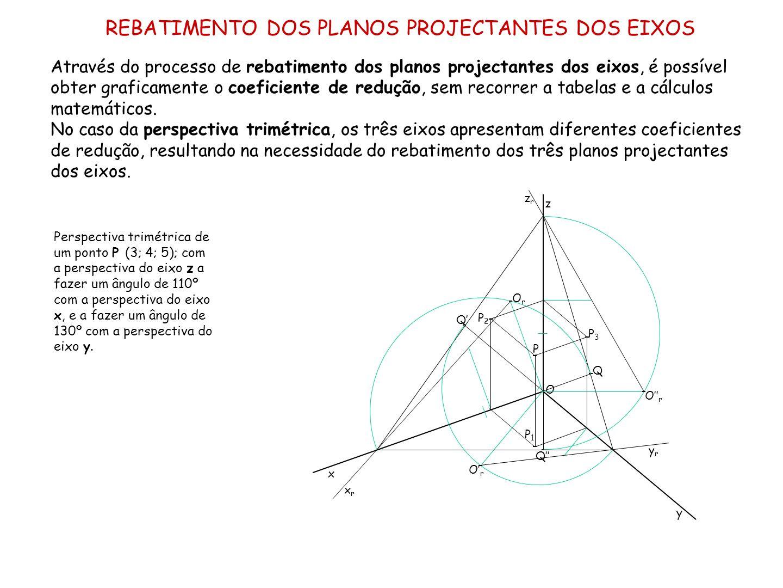 Considera uma perspectiva trimétrica, em que a perspectiva do eixo x faz um ângulo de 130º com a perspectiva do eixo z, e 120º com a perspectiva do eixo y.