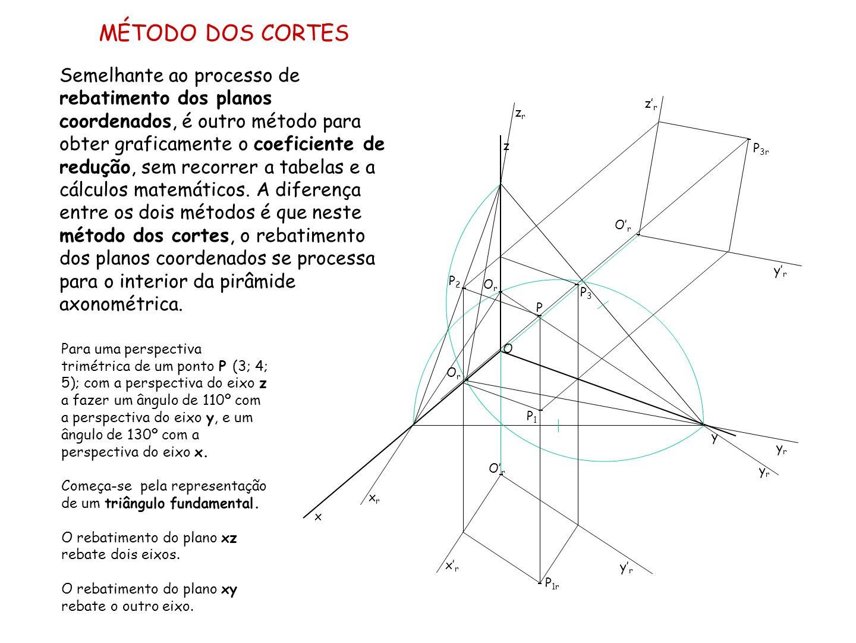 PERSPECTIVA TRIMÉTRICA NORMALIZADA Numa perspectiva trimétrica, a perspectiva do eixo z faz um ângulo de 95º (arredondado de 95º 11) com a perspectiva do eixo x, a perspectiva do eixo z faz um ângulo de 108º (arredondado de 107º 49) com a perspectiva do eixo y, e a perspectiva do eixo x faz um ângulo de 157º com a perspectiva do eixo y, O coeficiente de redução é de 1 (arredondado de 0,98) para o eixo z, de 0,9 (arredondado de 0,88) para o eixo x, e de 0,5 (arredondado de 0,49) para o eixo y.