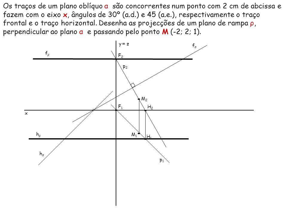 Os traços de um plano oblíquo α são concorrentes num ponto com 2 cm de abcissa e fazem com o eixo x, ângulos de 30º (a.d.) e 45 (a.e.), respectivament