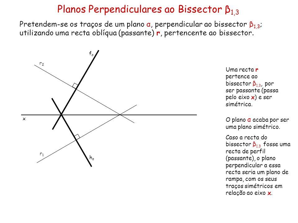 Planos Perpendiculares ao Bissector β 1,3 Pretendem-se os traços de um plano α, perpendicular ao bissector β 1,3 ; utilizando uma recta oblíqua (passa