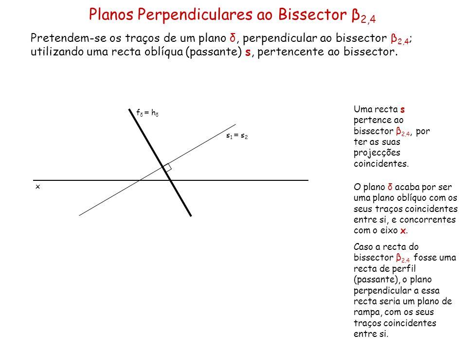 Planos Perpendiculares ao Bissector β 2,4 Pretendem-se os traços de um plano δ, perpendicular ao bissector β 2,4 ; utilizando uma recta oblíqua (passa