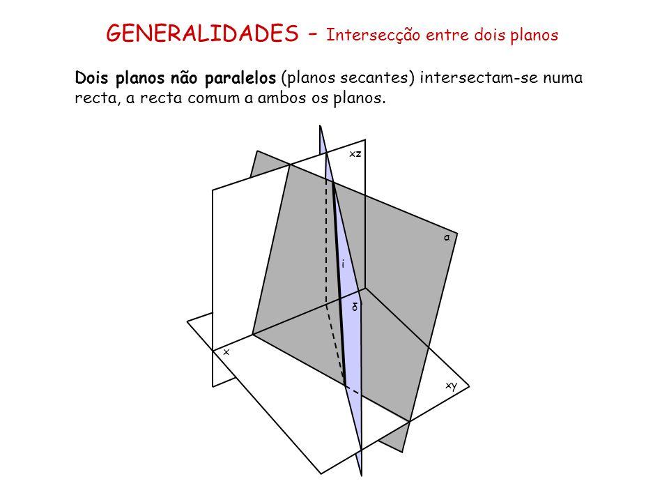 GENERALIDADES - Intersecção entre dois planos Dois planos não paralelos (planos secantes) intersectam-se numa recta, a recta comum a ambos os planos.
