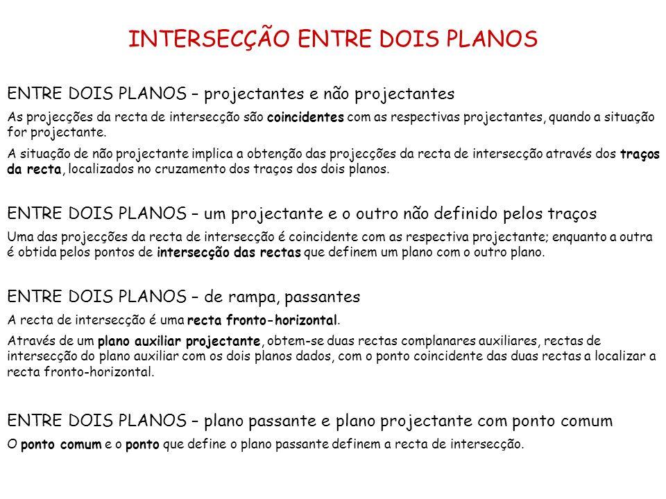INTERSECÇÃO ENTRE DOIS PLANOS ENTRE DOIS PLANOS – projectantes e não projectantes As projecções da recta de intersecção são coincidentes com as respec
