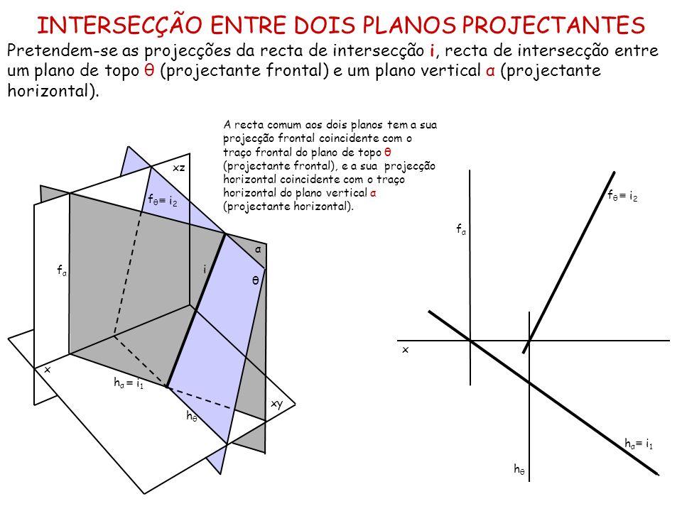 INTERSECÇÃO ENTRE DOIS PLANOS PROJECTANTES Pretendem-se as projecções da recta de intersecção i, recta de intersecção entre um plano de topo θ (projec