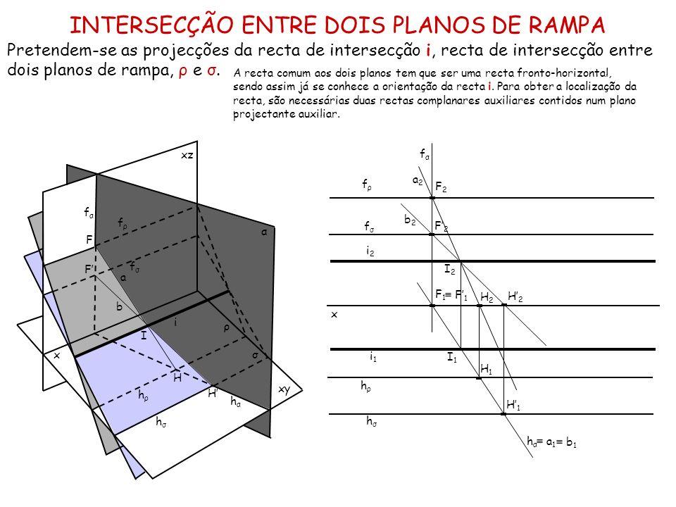 INTERSECÇÃO ENTRE DOIS PLANOS DE RAMPA Pretendem-se as projecções da recta de intersecção i, recta de intersecção entre dois planos de rampa, ρ e σ. x