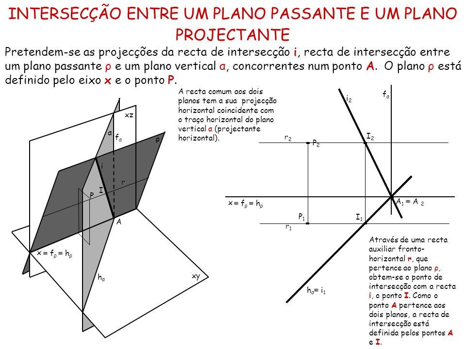 INTERSECÇÃO ENTRE UM PLANO PASSANTE E UM PLANO PROJECTANTE Pretendem-se as projecções da recta de intersecção i, recta de intersecção entre um plano p