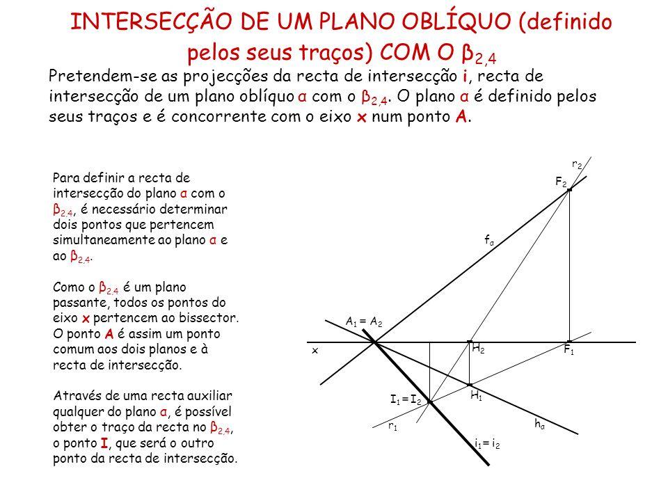 INTERSECÇÃO DE UM PLANO OBLÍQUO (definido pelos seus traços) COM O β 2,4 Pretendem-se as projecções da recta de intersecção i, recta de intersecção de