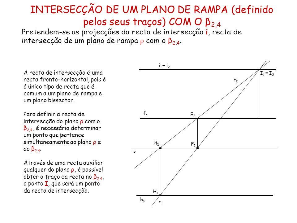INTERSECÇÃO DE UM PLANO DE RAMPA (definido pelos seus traços) COM O β 2,4 Pretendem-se as projecções da recta de intersecção i, recta de intersecção d