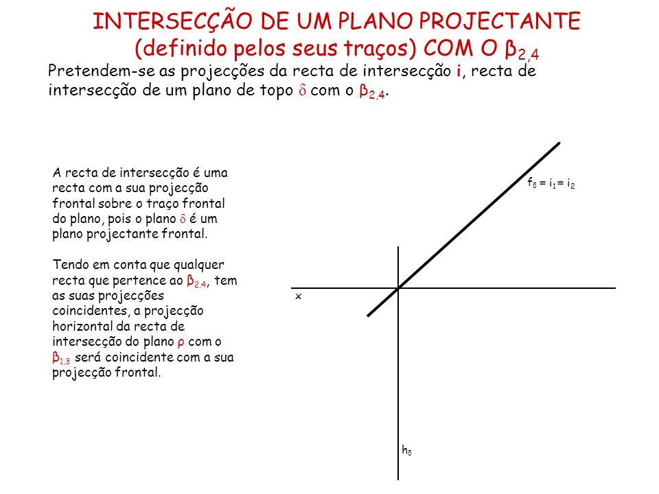 INTERSECÇÃO DE UM PLANO PROJECTANTE (definido pelos seus traços) COM O β 2,4 Pretendem-se as projecções da recta de intersecção i, recta de intersecçã