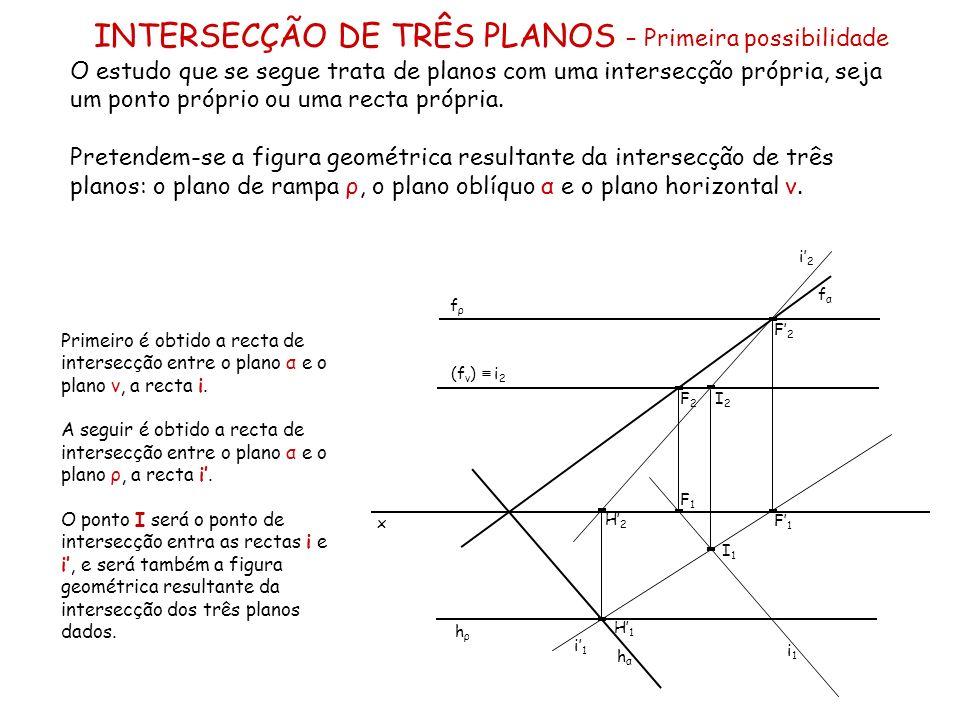 INTERSECÇÃO DE TRÊS PLANOS – Primeira possibilidade O estudo que se segue trata de planos com uma intersecção própria, seja um ponto próprio ou uma re