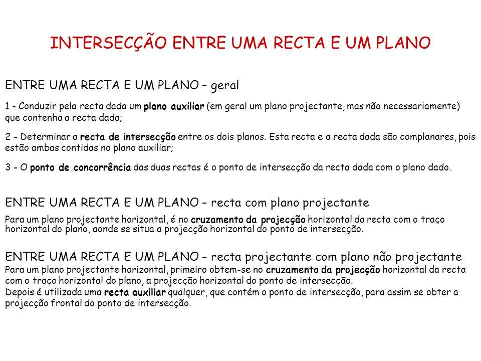 INTERSECÇÃO ENTRE UMA RECTA E UM PLANO ENTRE UMA RECTA E UM PLANO – geral 1 - Conduzir pela recta dada um plano auxiliar (em geral um plano projectant