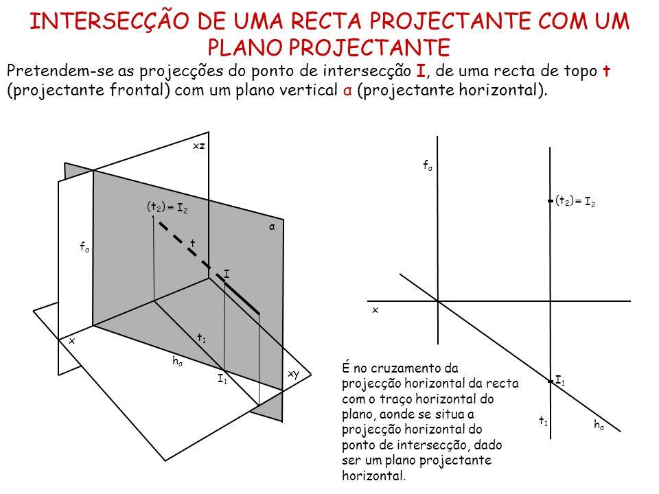 INTERSECÇÃO DE UMA RECTA PROJECTANTE COM UM PLANO PROJECTANTE Pretendem-se as projecções do ponto de intersecção I, de uma recta de topo t (projectant