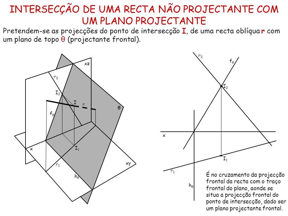 INTERSECÇÃO DE UMA RECTA NÃO PROJECTANTE COM UM PLANO PROJECTANTE Pretendem-se as projecções do ponto de intersecção I, de uma recta oblíqua r com um