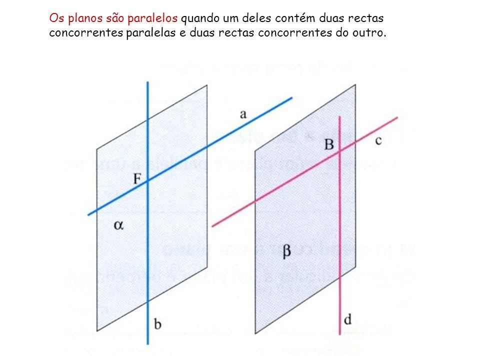 Os planos são paralelos quando um deles contém duas rectas concorrentes paralelas e duas rectas concorrentes do outro.