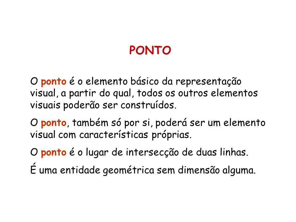 PONTO O ponto é o elemento básico da representação visual, a partir do qual, todos os outros elementos visuais poderão ser construídos. O ponto, també