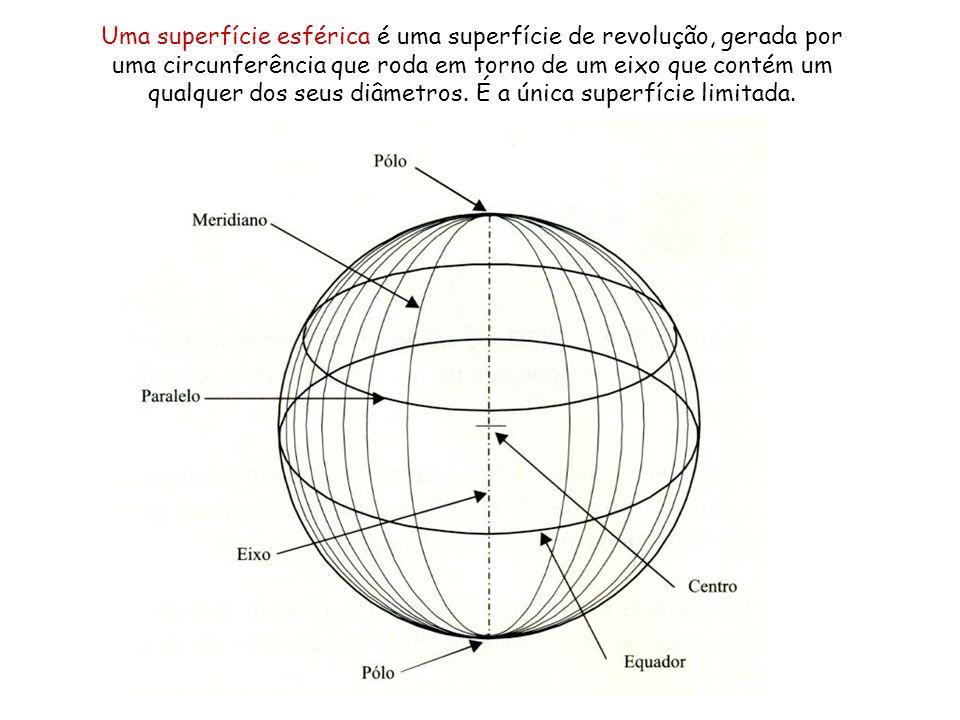 Uma superfície esférica é uma superfície de revolução, gerada por uma circunferência que roda em torno de um eixo que contém um qualquer dos seus diâm