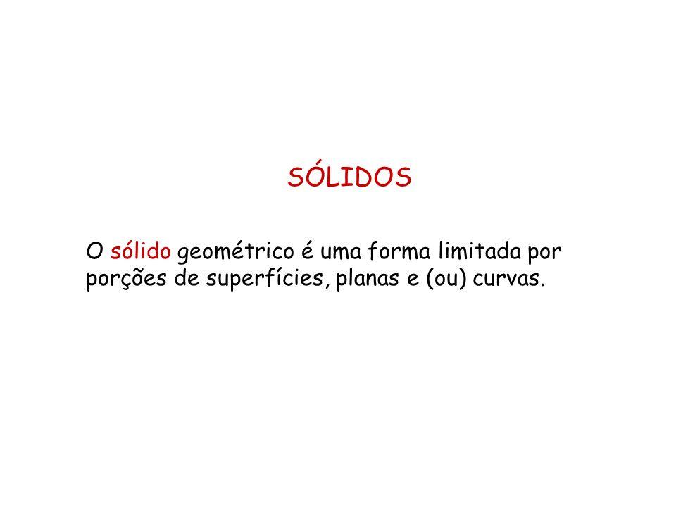 SÓLIDOS O sólido geométrico é uma forma limitada por porções de superfícies, planas e (ou) curvas.