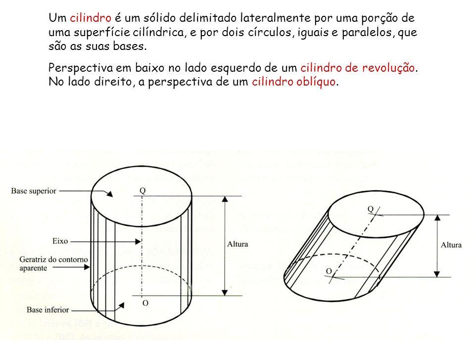 Um cilindro é um sólido delimitado lateralmente por uma porção de uma superfície cilíndrica, e por dois círculos, iguais e paralelos, que são as suas