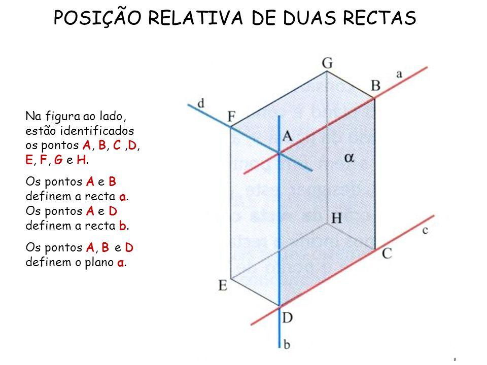Na figura ao lado, estão identificados os pontos A, B, C,D, E, F, G e H. Os pontos A e B definem a recta a. Os pontos A e D definem a recta b. Os pont