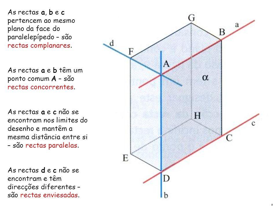 As rectas a, b e c pertencem ao mesmo plano da face do paralelepípedo – são rectas complanares. As rectas a e b têm um ponto comum A – são rectas conc