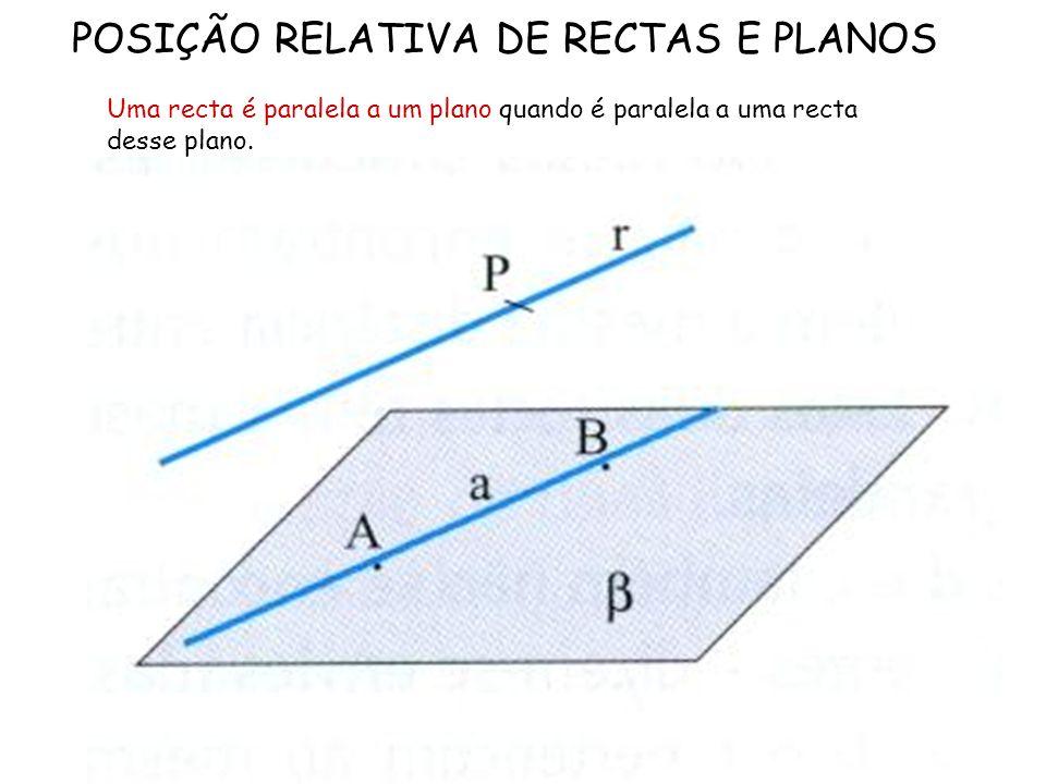 Uma recta é paralela a um plano quando é paralela a uma recta desse plano. POSIÇÃO RELATIVA DE RECTAS E PLANOS