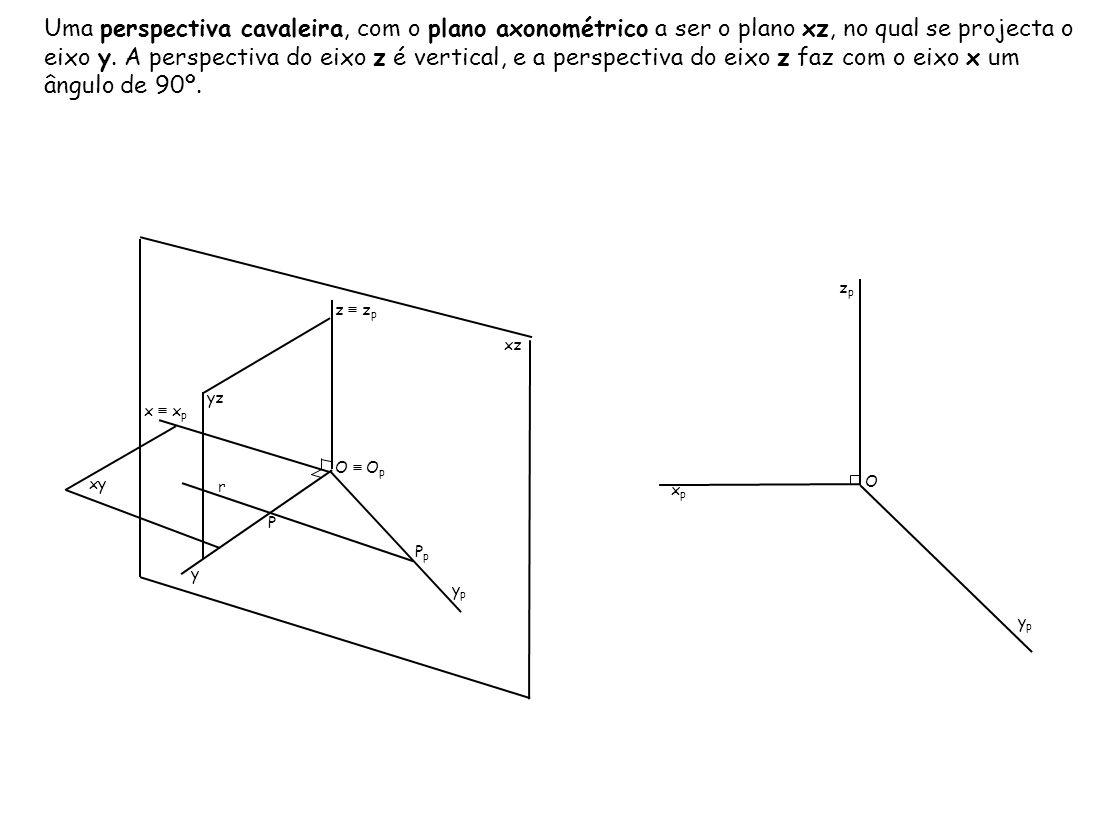 Uma perspectiva cavaleira, com o plano axonométrico a ser o plano xz, no qual se projecta o eixo y. A perspectiva do eixo z é vertical, e a perspectiv