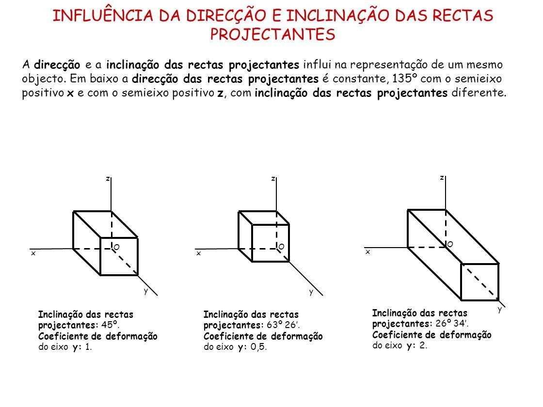 INFLUÊNCIA DA DIRECÇÃO E INCLINAÇÃO DAS RECTAS PROJECTANTES A direcção e a inclinação das rectas projectantes influi na representação de um mesmo obje