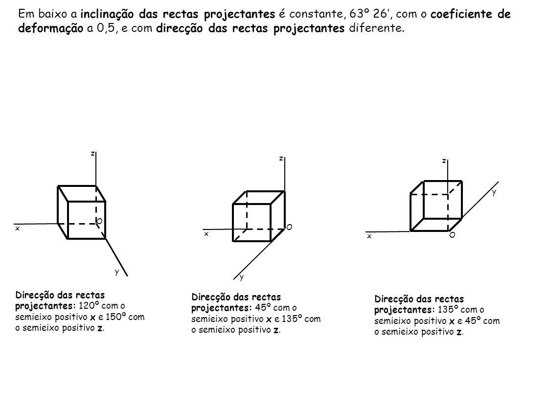 Em baixo a inclinação das rectas projectantes é constante, 63º 26, com o coeficiente de deformação a 0,5, e com direcção das rectas projectantes difer