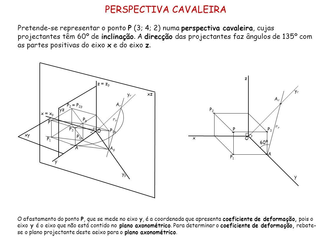 PERSPECTIVA CAVALEIRA Pretende-se representar o ponto P (3; 4; 2) numa perspectiva cavaleira, cujas projectantes têm 60º de inclinação. A direcção das