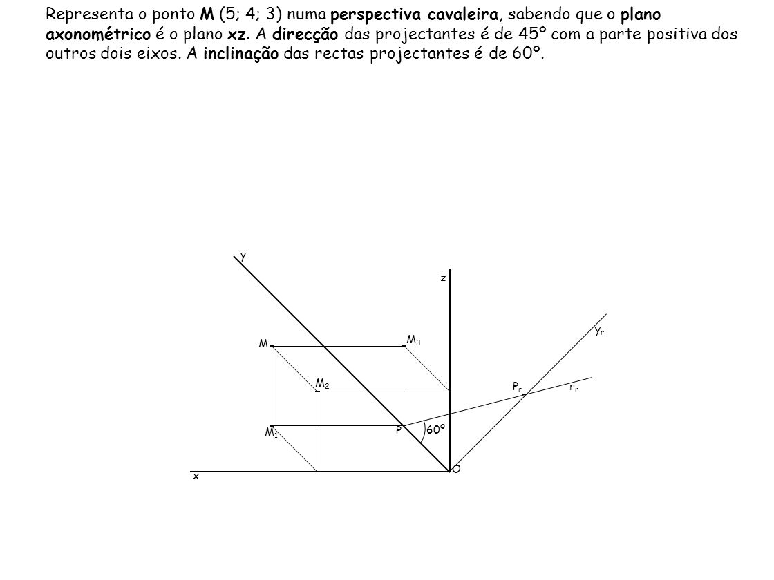 Representa o ponto M (5; 4; 3) numa perspectiva cavaleira, sabendo que o plano axonométrico é o plano xz. A direcção das projectantes é de 45º com a p