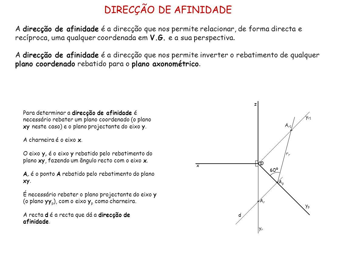 DIRECÇÃO DE AFINIDADE A direcção de afinidade é a direcção que nos permite relacionar, de forma directa e recíproca, uma qualquer coordenada em V.G. e