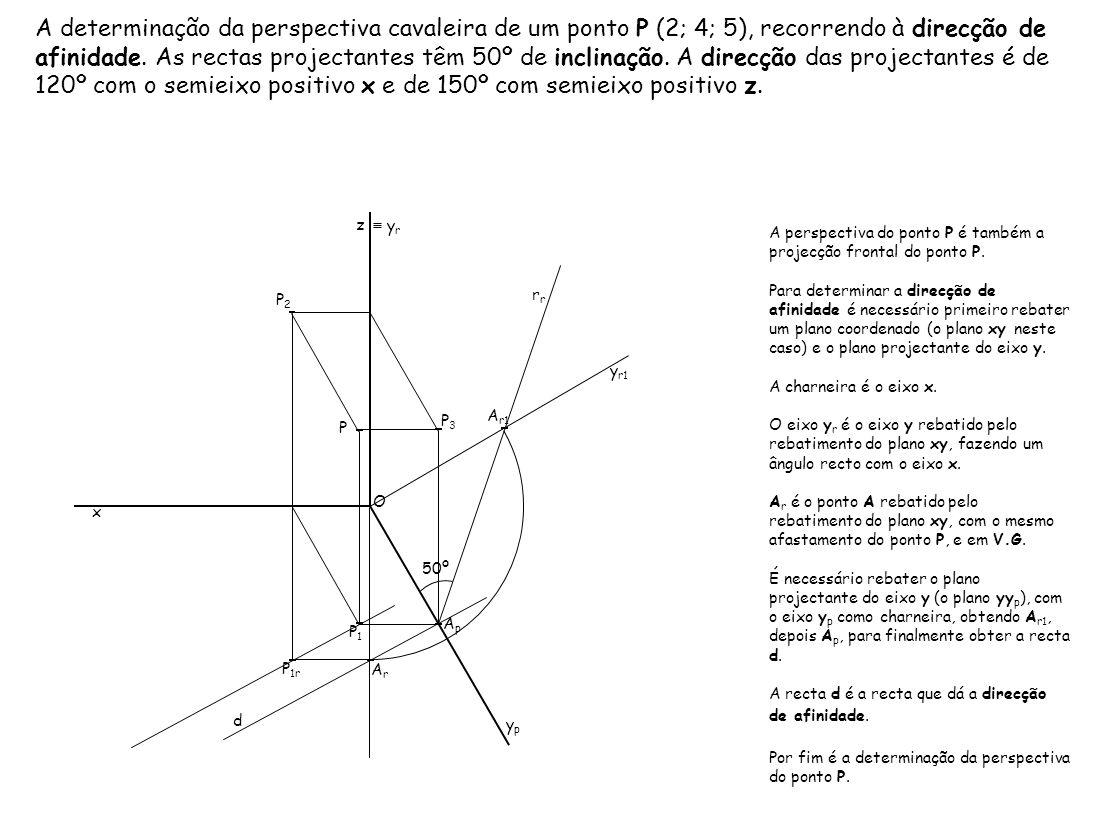 A determinação da perspectiva cavaleira de um ponto P (2; 4; 5), recorrendo à direcção de afinidade. As rectas projectantes têm 50º de inclinação. A d