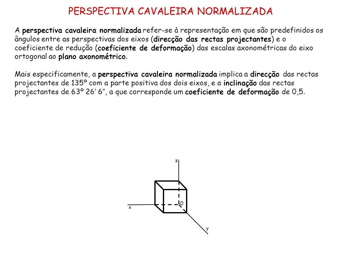 PERSPECTIVA CAVALEIRA NORMALIZADA A perspectiva cavaleira normalizada refer-se à representação em que são predefinidos os ângulos entre as perspectiva