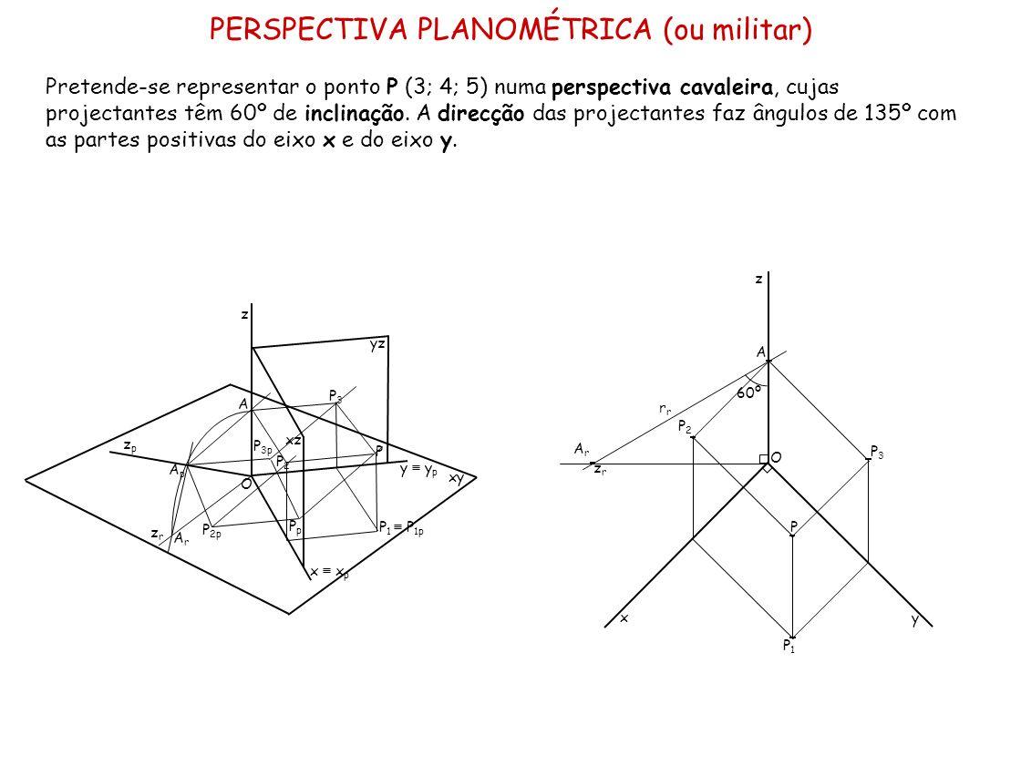 PERSPECTIVA PLANOMÉTRICA (ou militar) Pretende-se representar o ponto P (3; 4; 5) numa perspectiva cavaleira, cujas projectantes têm 60º de inclinação