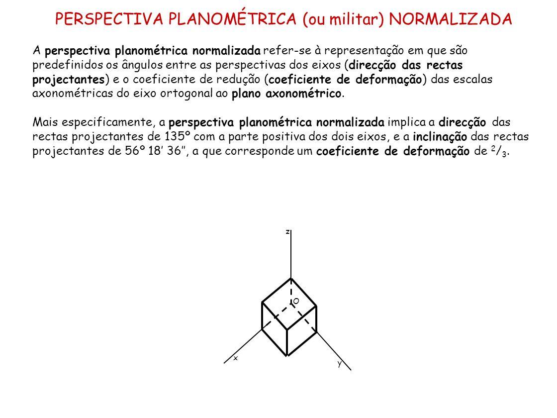 PERSPECTIVA PLANOMÉTRICA (ou militar) NORMALIZADA A perspectiva planométrica normalizada refer-se à representação em que são predefinidos os ângulos e