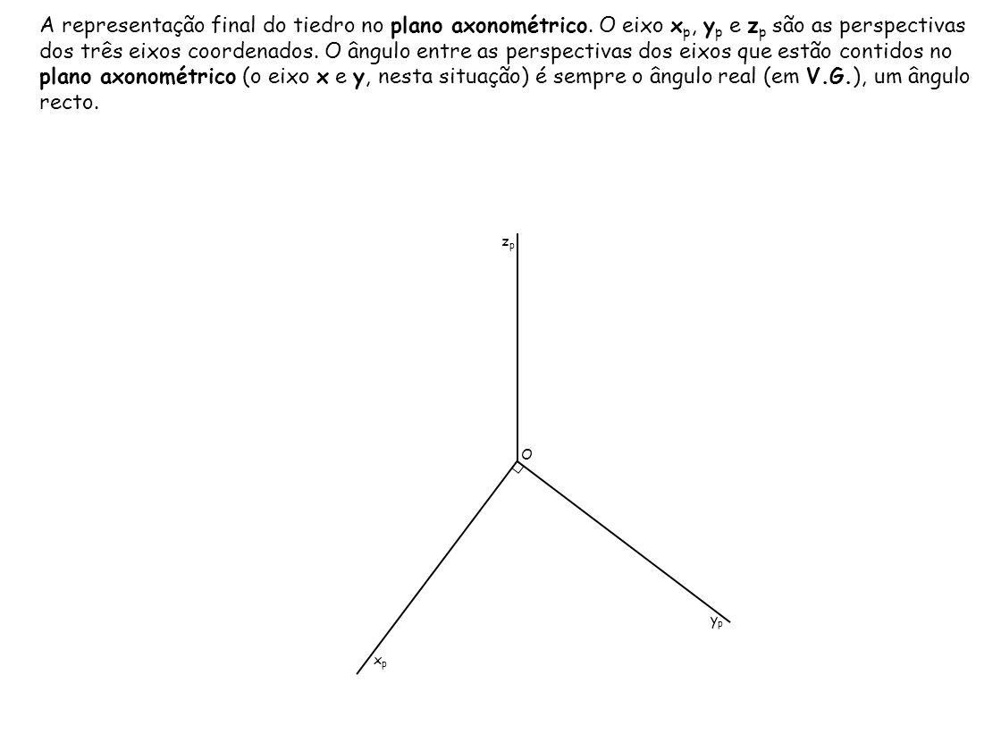 DIRECÇÃO E INCLINAÇÃO DAS RECTAS PROJECTANTES A direcção das rectas projectantes representa o ângulo que os planos projectantes (que contêm as rectas projectantes, o plano α neste caso) fazem com os planos coordenados ortogonais ao plano axonométrico, ou seja, o ângulo que a perspectiva do eixo ortogonal ao plano axonométrico faz com as perspectivas dos outros dois eixos.