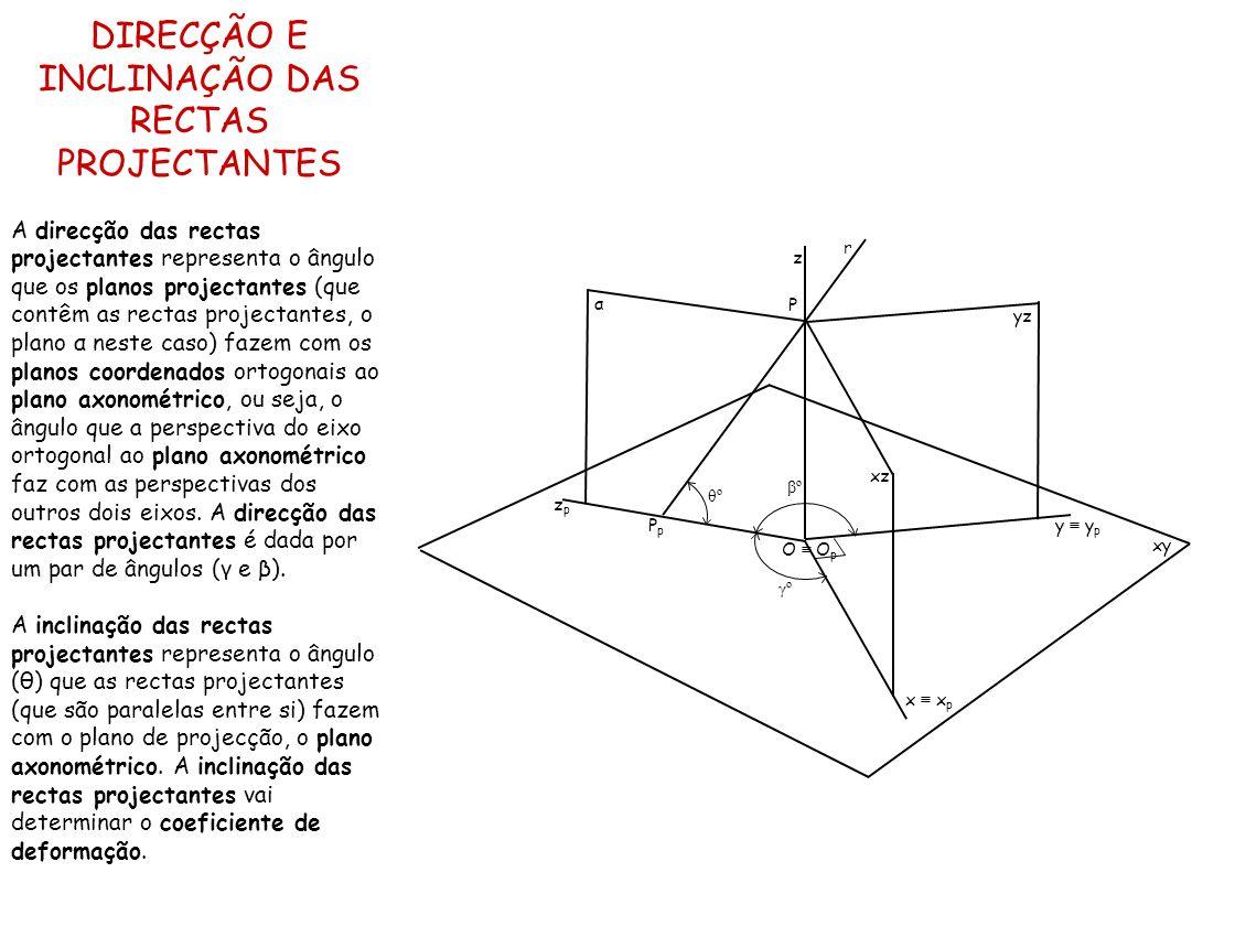 PERSPECTIVA PLANOMÉTRICA (ou militar) NORMALIZADA A perspectiva planométrica normalizada refer-se à representação em que são predefinidos os ângulos entre as perspectivas dos eixos (direcção das rectas projectantes) e o coeficiente de redução (coeficiente de deformação) das escalas axonométricas do eixo ortogonal ao plano axonométrico.