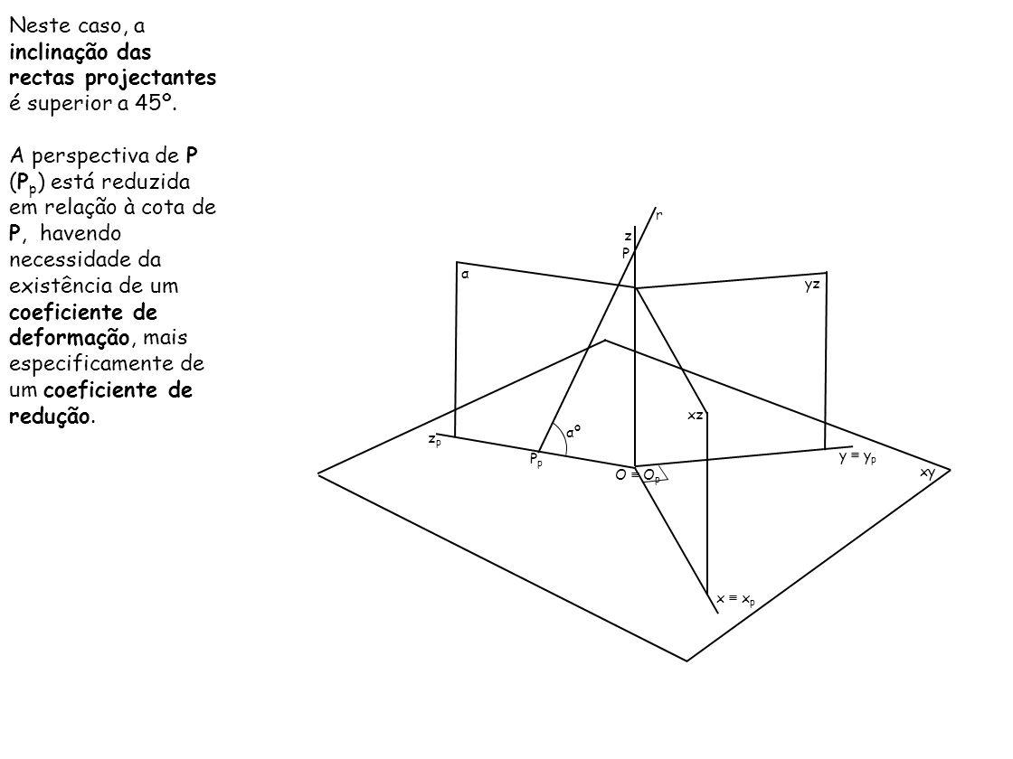 Neste caso, a inclinação das rectas projectantes é superior a 45º. A perspectiva de P (P p ) está reduzida em relação à cota de P, havendo necessidade